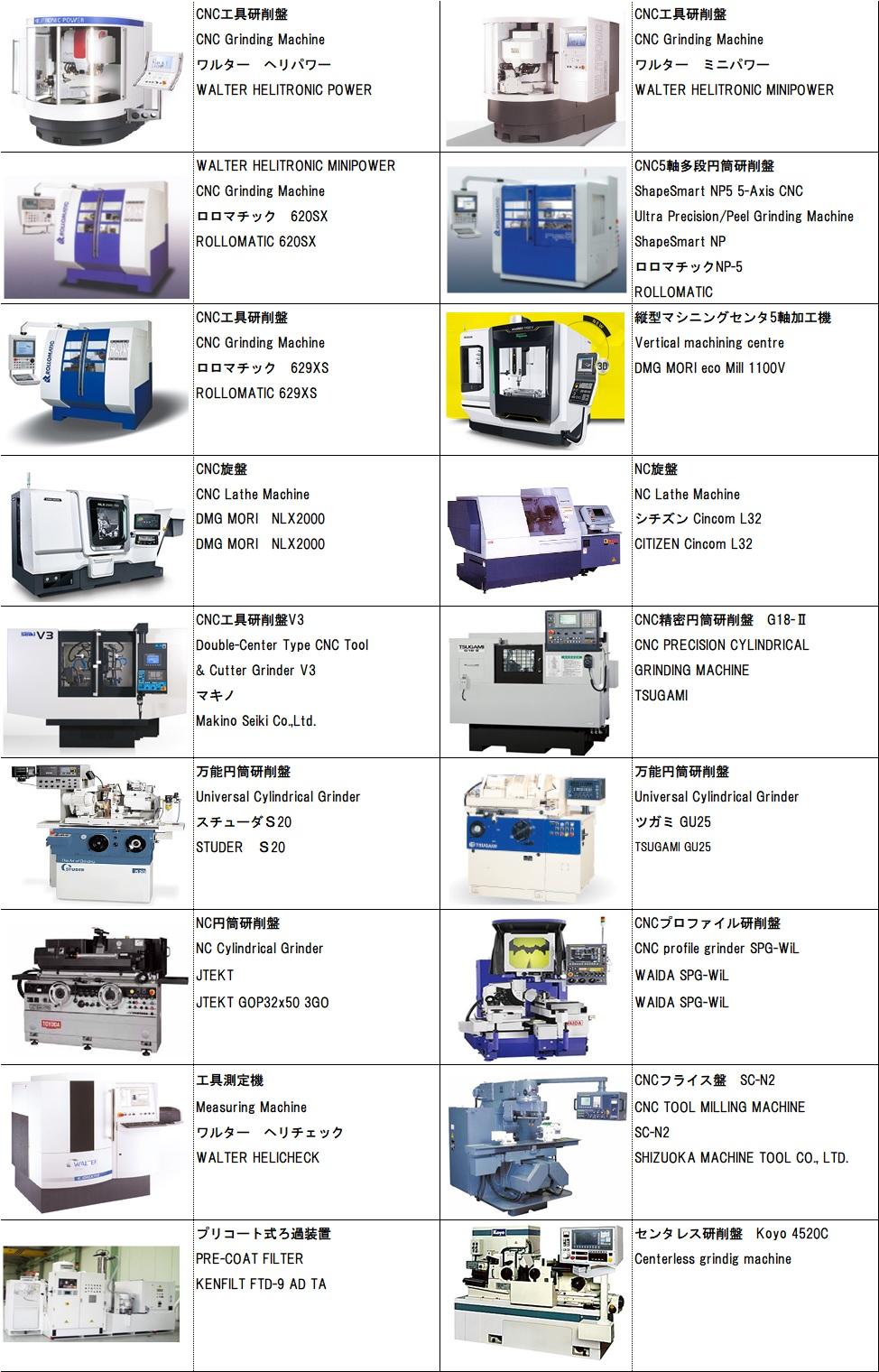 machine-image